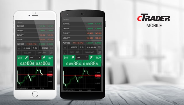 CTrader Forex Mobile Station